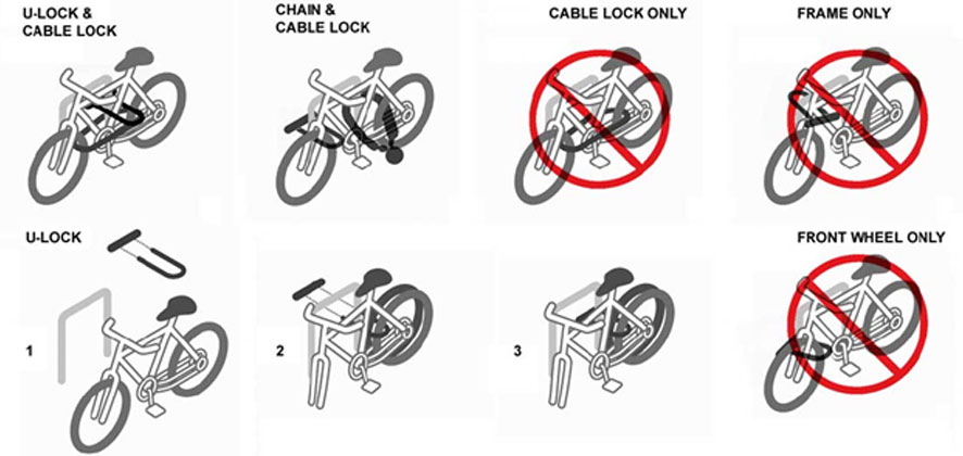 showing how to secure a bicycle using a lock