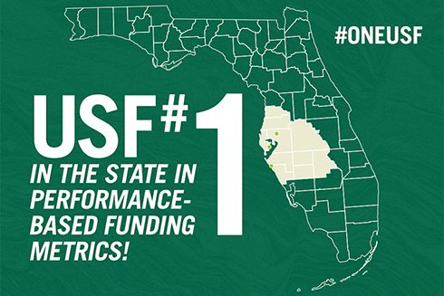 Outline of the state of florida with a text overlay stating USF #1 in the state in performance-based funding metrics